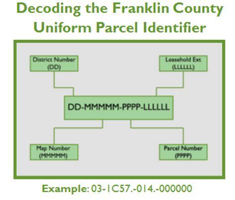 Franklin County Pa Property Records Franklin County Pa