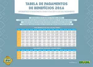 cnpj do inss 2016 tabela inss e calend 225 rio 2016 consulte o calend 225 rio de