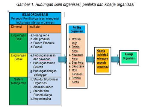 Budaya Organisasi Ori 1 pengaruh budaya organisasi terhadap motivasi dan kepuasan the knownledge