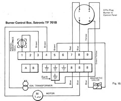 domestic panel wiring diagram domestic get free image about wiring diagram