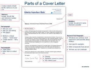 Creating A Cover Letter Collier High School