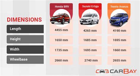 Sarung Jok Mobil Honda Civic Harga Honda Mobilio Jazz Crv Civic Brio Design Bild