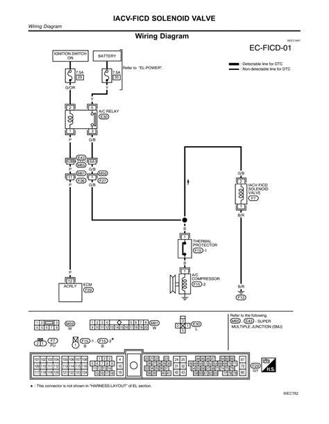 service manual repair manual transmission shift solenoid 1998 buick riviera repair manual service manual how to replace shift solenoid 1998 nissan frontier standard 174 nissan