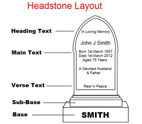 Headstone Layout Exles | headstone inscription layout flame fireplaces