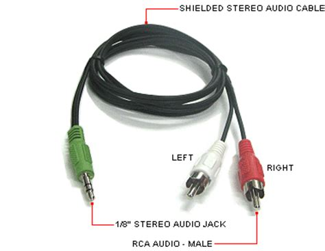 av input to speaker wire audio connecting a laptop to a home theater system sub woofer user