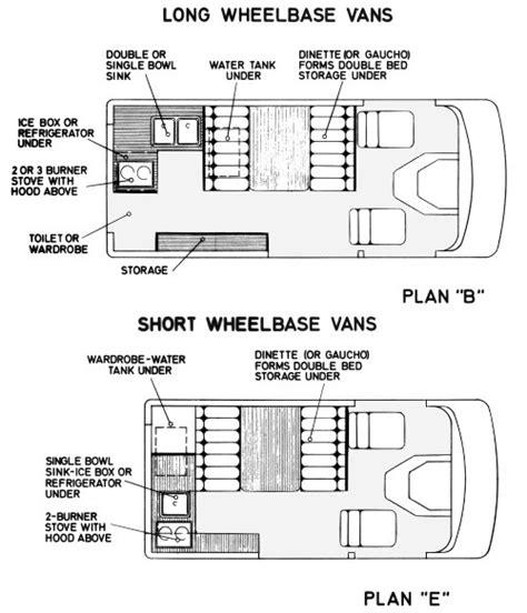 Conversion Van Floor Plans Home Plans Amp Design Conversion Van Floor Plans