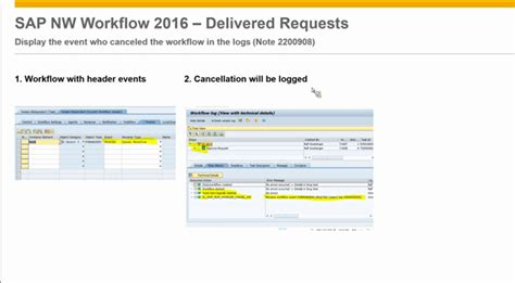 sap workflow administrator sap workflow improvements courtesy of sap customer