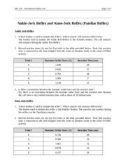Bio Reflex Lab - Name Kaitlyn Gutierrez Ankle-Jerk Reflex