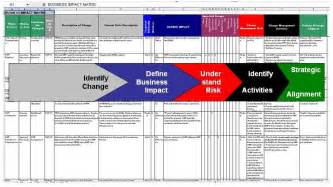 End User Plan Template by Communication Plan End User Communication Plan