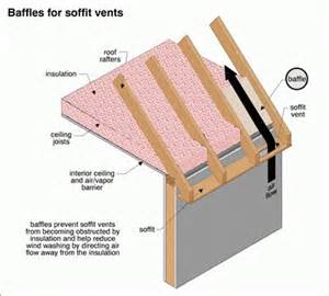the role of baffles in attic insulation attic masters attic cleaning amp decontamination
