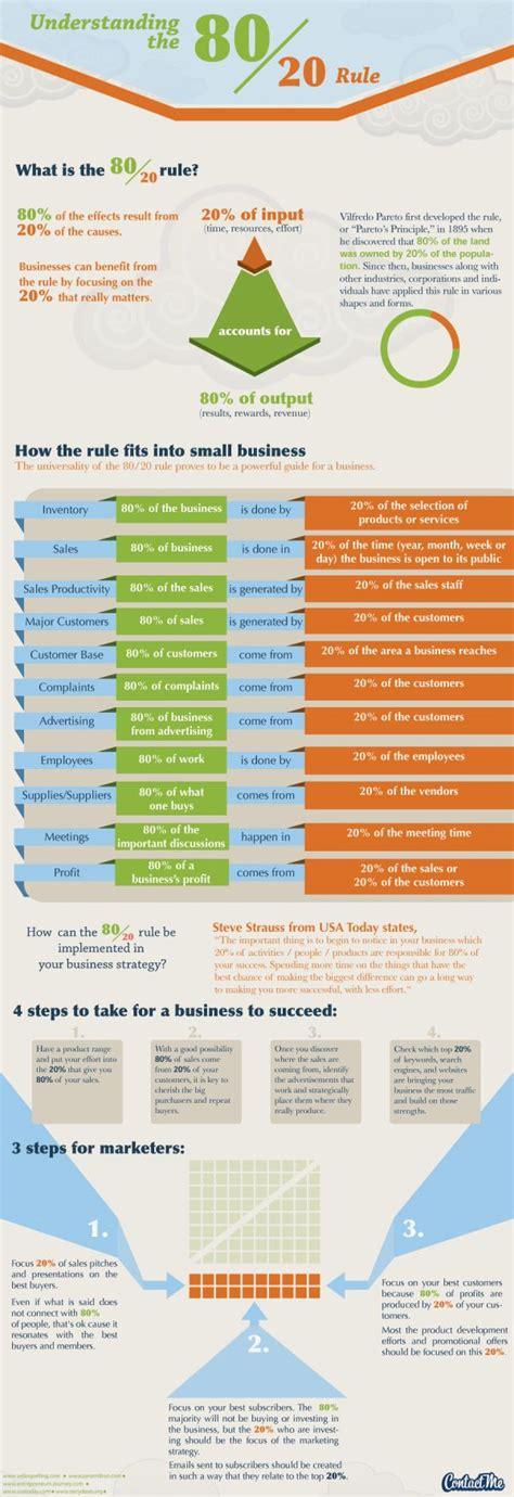 los 5 pasos turismo experiencial acciã n empresarial edition books 17 mejores ideas sobre planificaci 243 n estrat 233 gica en