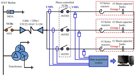 comparison between shunt capacitor and synchronous condenser energies free text field experiments on 10 kv switching shunt capacitor banks using