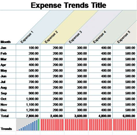 excel templates for business expenses small business expense sheet