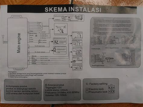 Remot Alarm Mobil Avanza mobil alarm wiring diagram 26 wiring diagram images wiring diagrams panicattacktreatment co