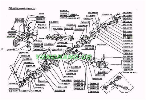 49cc pocket bike engine diagram 49cc mini chopper wiring diagram motorcycle review and