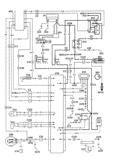 Volvo 940 (1995) - wiring diagrams - ignition - CARKNOWLEDGE