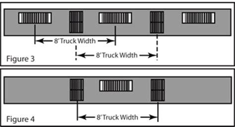 Best Bed Designs by Loading Dock Equipment Loading Dock Design