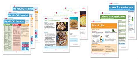 Fast Sugar Detox by 21 Day Sugar Detox Primal Palate Paleo Recipes