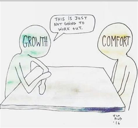 financial comfort growth vs comfort consciousness pinterest