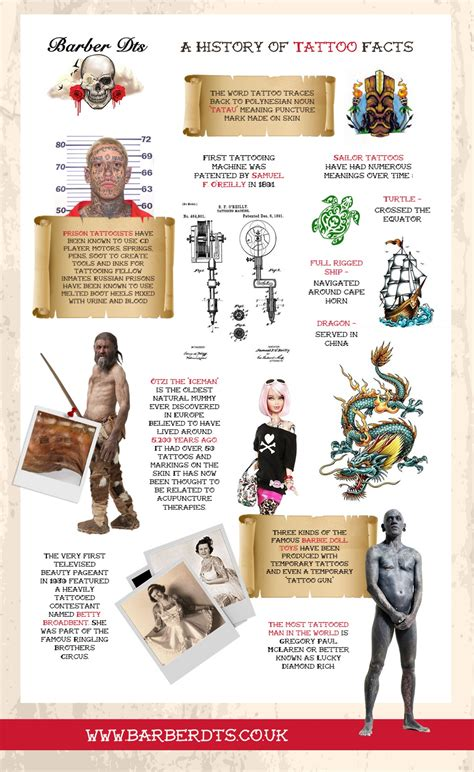 a history of tattoo facts visual ly