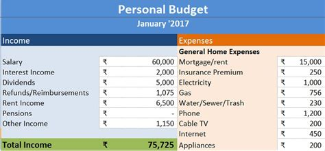 How To Save More Using A Personal Budget Archives Exceldatapro Personal Expenses Excel Template