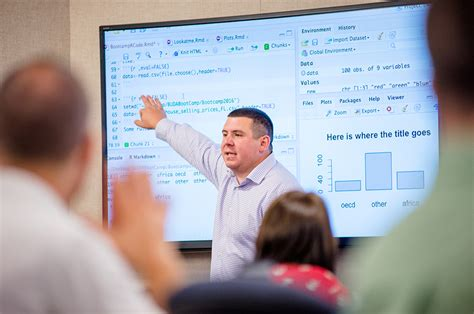 Wvu Business Mba Courses by Data Analytics Program Expands To Include Two Year Option