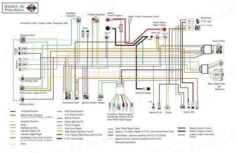 rs wiring diagram motowell wiring harness with fuse