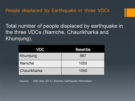Earthquake Update   earthquake updates everest region page 021 the blog on