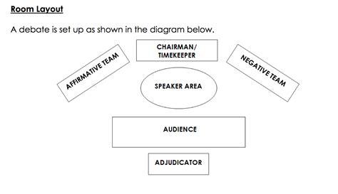 classroom debate layout image gallery debate layout
