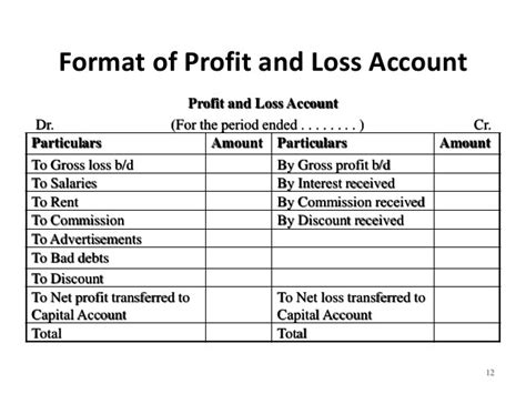 profit loss account template 7 profit and loss account formats in excel excel templates