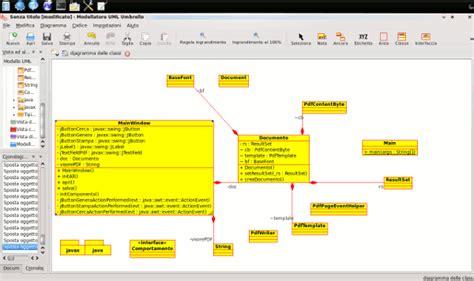 uml modelling tool uml tools for ubuntu csdn博客