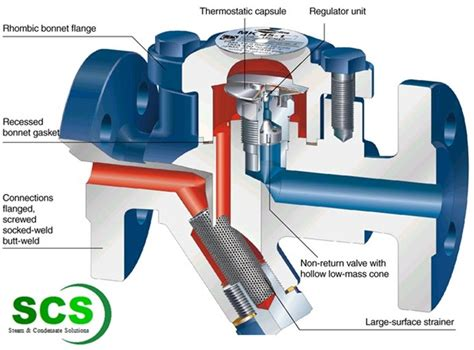 Steam Trap Setrika Uap Boiler Laundry Steam Trap Setrika Uap Laundry thermostatic membrane scsvalves