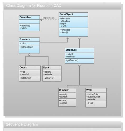 software untuk membuat use case diagram tools online untuk menggambar berbagai diagram