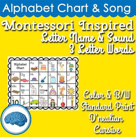 Letter Song Mp3 Alphabet Sounds Song Mp3 Chart In 3 Fonts Montessori Inspired
