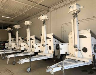 security systems protect your business