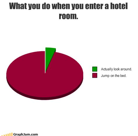 Hotel Bedroom Quotes Hotel Rooms Quotes Quotesgram
