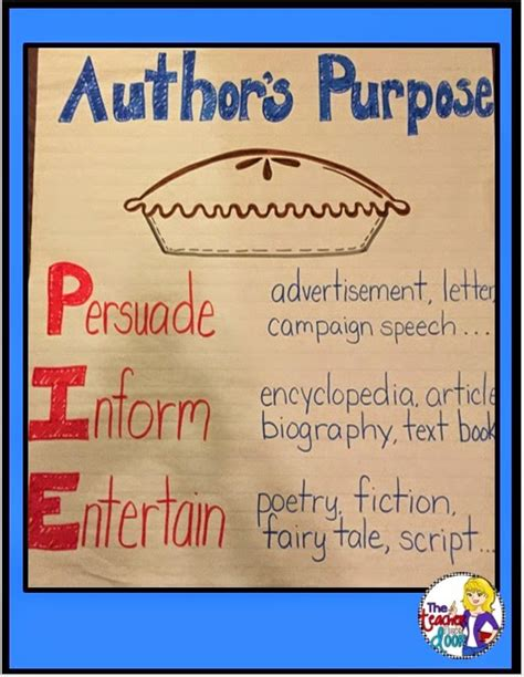 a s purpose author elementary snapshots author s purpose 8 steps easy as pie