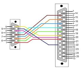 null modem schematic get free image about wiring diagram