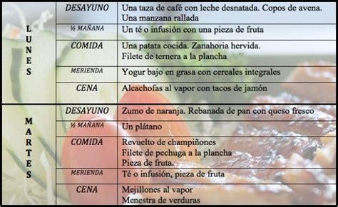 Calendario Despues 2012 Dieta Semanal Y Saludable Con Vit 243 Nica