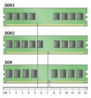 ship to ship transfer adalah definisi zram dan ram android karawang