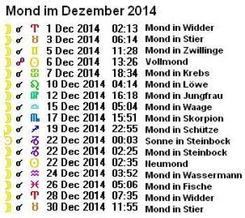 mondkalender mit sternzeichen 2014 5538 aktueller mondkalender tipps astrologische