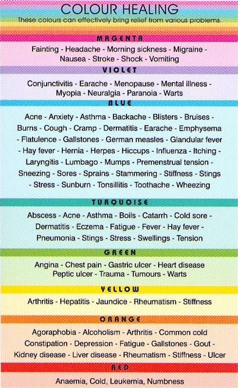 List Of Colours And Their Meanings by Firebert Healing Power Of Light 16