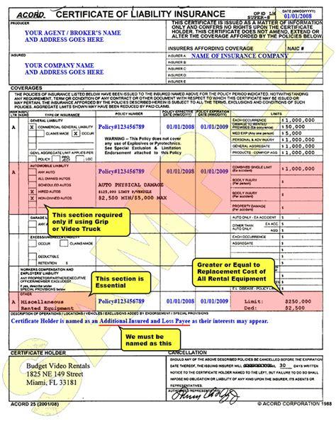 Liability Insurance: Liability Insurance Budget