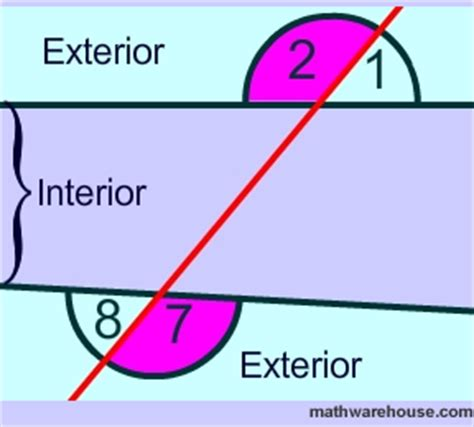 Exterior And Interior Angles by Geometrey What Are The Special We Can Create With Parallel Lines