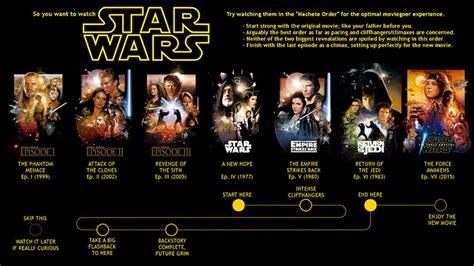 watch new star wars movie name and release date essa 233 a 250 nica ordem correta de se assistir star wars o