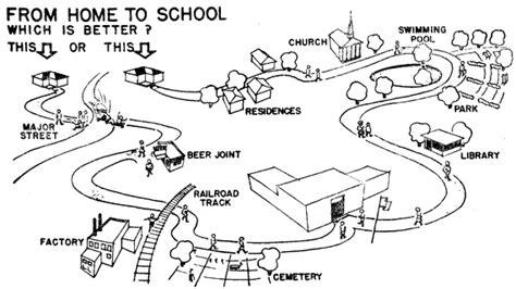school site selection