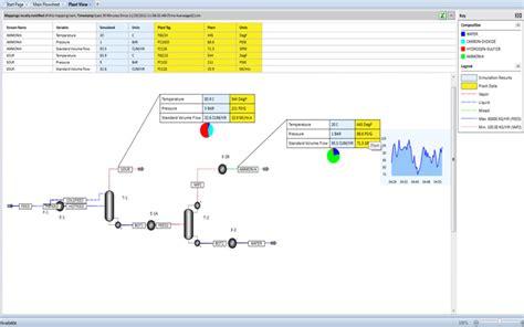 Statistics Engineering Statistics19 Plus Software Chemical Process Optimization Software Chemical Process