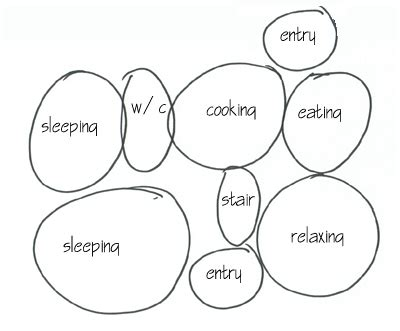 Design Your Own Kitchen Layout by Creating Architectural Bubble Diagrams For Indoor Spaces