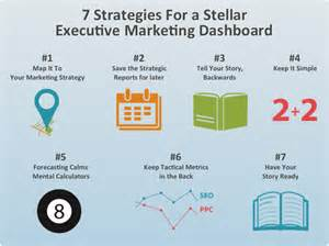 7 strategies for a stellar executive marketing dashboard
