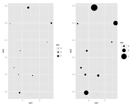 ggplot theme base size r control base point size in ggplot aes size stack